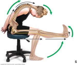 At-home pinched nerve test