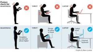 How Better Posture Can Help Your Lower Back Pain Cawley