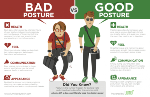 Good and bad posture infographic