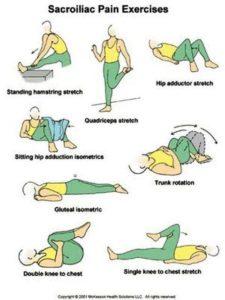 Sacroiliac pain exercises