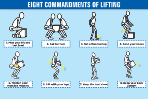 The eight commandments of lifting