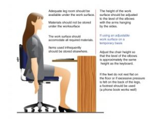 How to sit properly at your desk