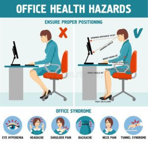 Correct posture while seated at a desk